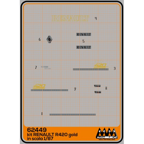 M62449 - Renault R420 Gold - kit